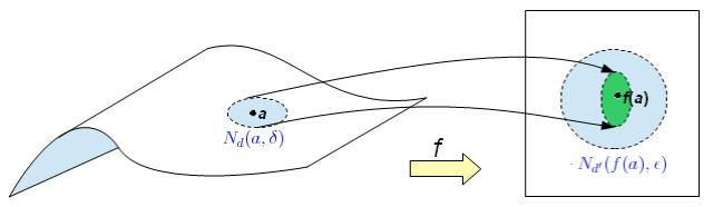 continuity_metric