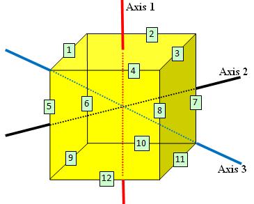 cube_labels