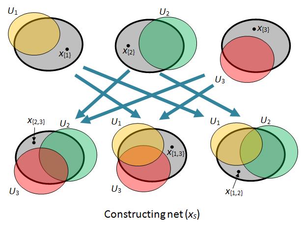 constructing_net