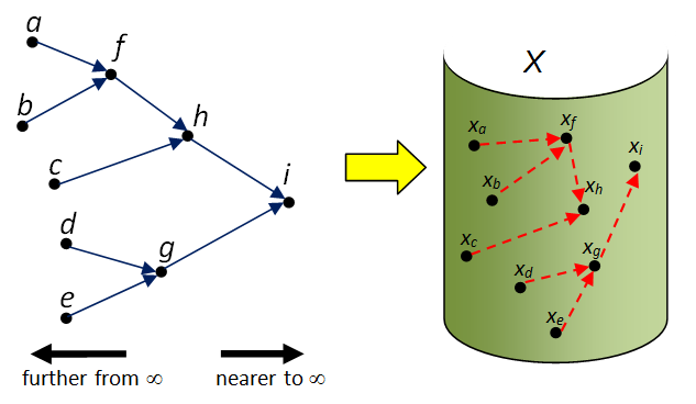 topological_net