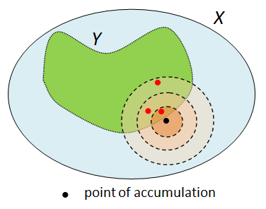 topological_space_accum