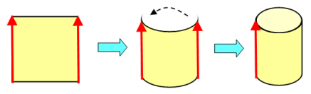 quotient_cylinder