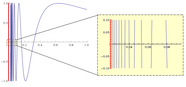 sine_curve_expand