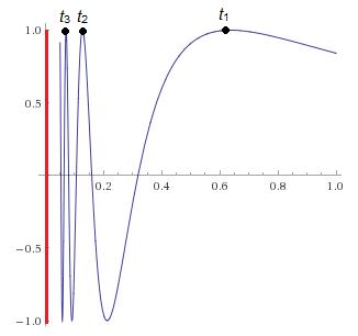 topo_sine_curve_points