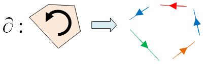 boundary1