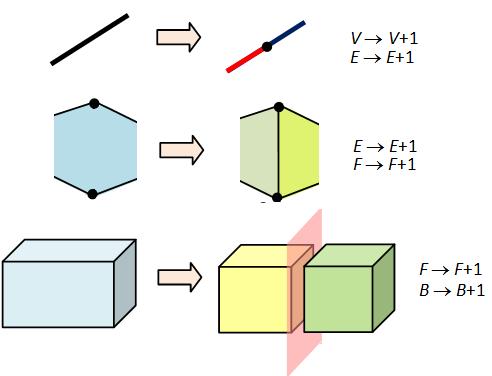 i need help with geometry homework