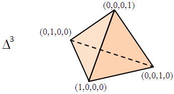 simplex_3