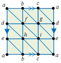 simplicial_complex_torus