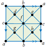 simplicial_complex_torus_not