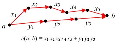 lgv_lemma_path_sum
