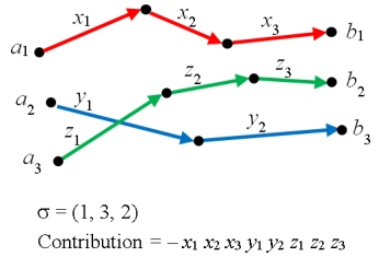 lgv_lemma_path_sum_2