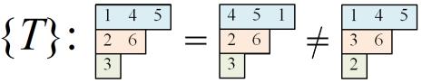 row_tabloids_example1