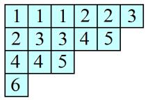 ssyt_exercise_sample