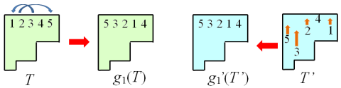 swapping_diagram_for_proof