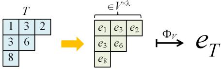 basis_element_of_schur_module