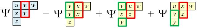 c3_column_swaps