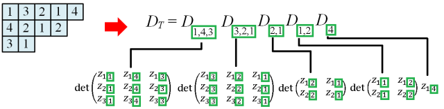 determinant_products_and_filling