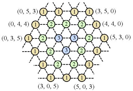 geometric_kostka_v1