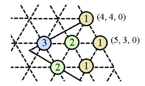 geometric_kostka_v2