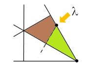 simplex_lambda_and_mu