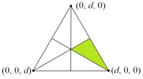 triangular_simplex