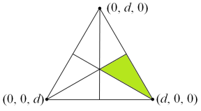 triangular_simplex