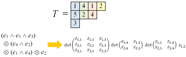 example_determinant_and_alt