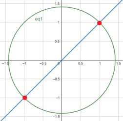 circle_graph_1