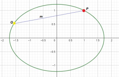 ellipse_graph_1