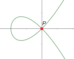 graph_2_plot