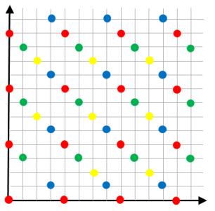 toric_monomials_sample