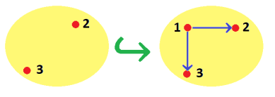 diagram_embedding_example