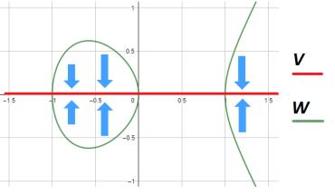 elliptic_curve_morphism