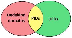 venn_diagram_pid