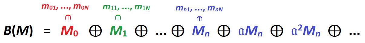 generators_of_BM