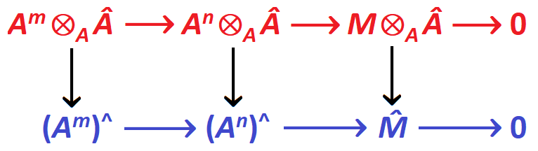tensor_completion_diagram