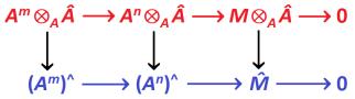 tensor_completion_diagram